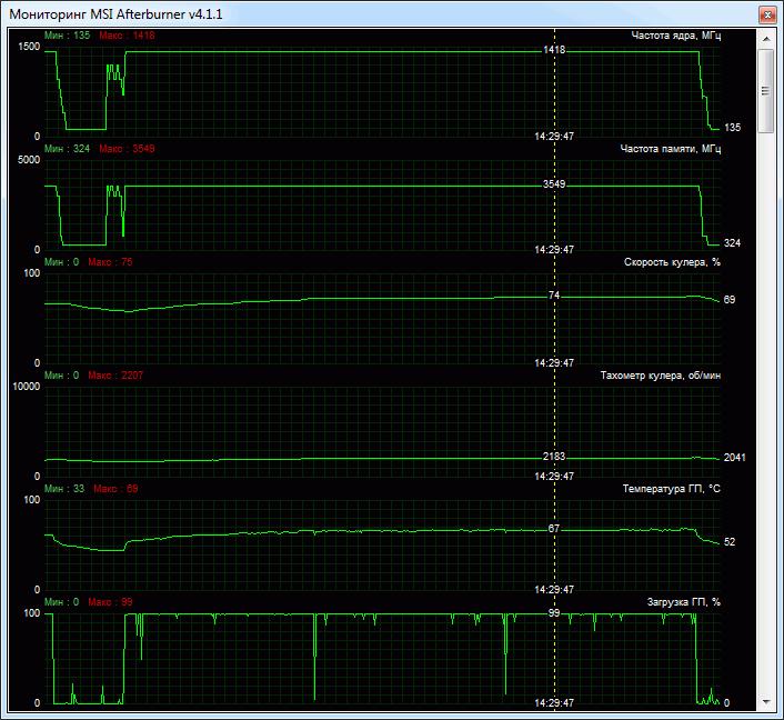 AMD(ATI) vs NVIDIA (часть 49) - Версия для печати - Конференция iXBT.com 4310250febe