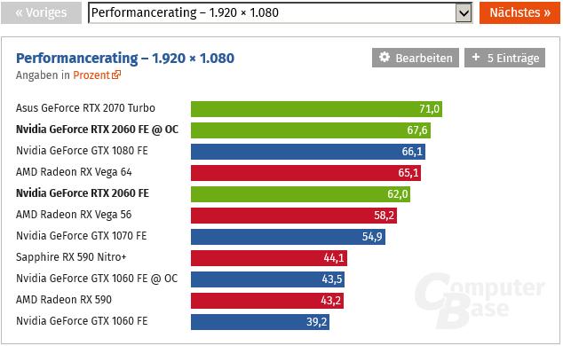 AMD(ATI) vs NVIDIA (часть 69) [8] - Конференция iXBT com