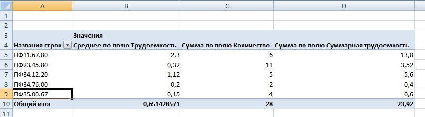 Объединение, сравнение таблиц