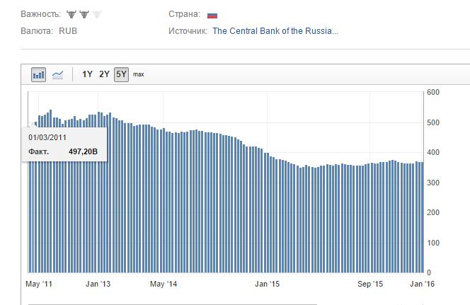 Курс доллара евро к рублю (часть 16) - Версия для печати - Конференция  iXBT.com 0d011713932