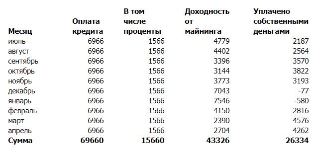 Акт приема-передачи сим-карты сотруднику образец shareware