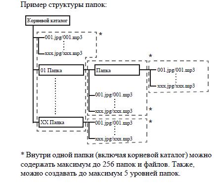 tsmuxer 2613 rus