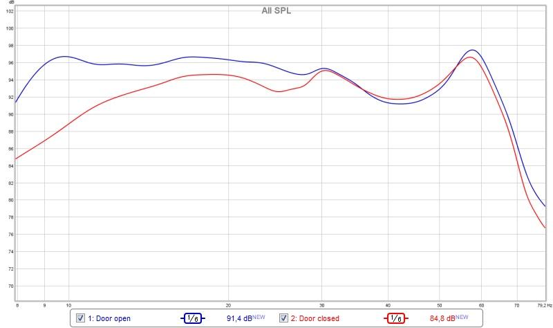 Всё о сабвуферах (часть 6) - Версия для печати - Конференция iXBT.com 214dc11f7cc