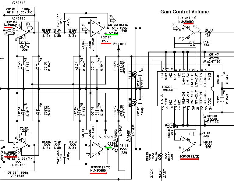 AV ресиверы - модернизация и