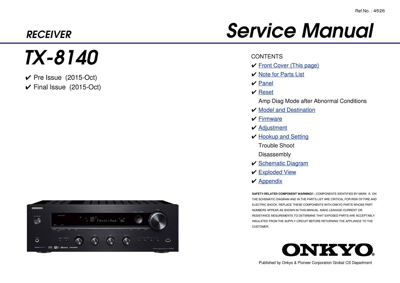 AV-ресиверы и процессоры Onkyo: обсуждение, настройка