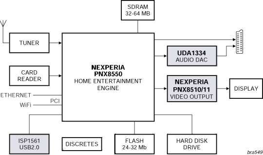 LCD панелей и ТВ.