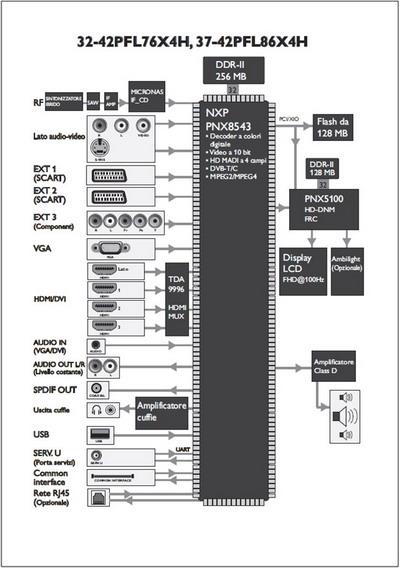 Lcd телевизоры фирмы philips обсуждение новички прочтите для.  Схема пульта автомобильной сигнализации.