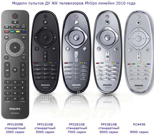 Сравнение Серия 9000  Philips
