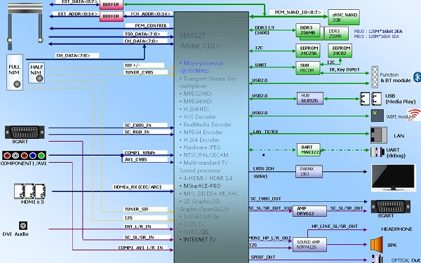 PDP PNXXE6500        - 600x375, 92,0Kb