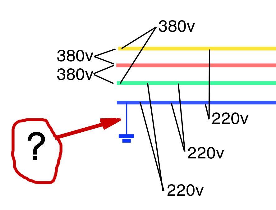 Понижающие трансформаторы 220-12 вольт: изготовление ...