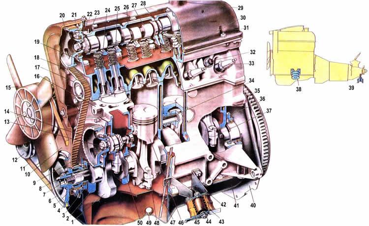 ...3. Держатепь переднего сальника коленчатого вала; 4. Нижняя защитная крышка зубчатого ремня; 5. Двигатель Ваз 2104...