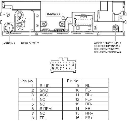 Pioneer deh-p40mp инструкция, характеристики, форум.