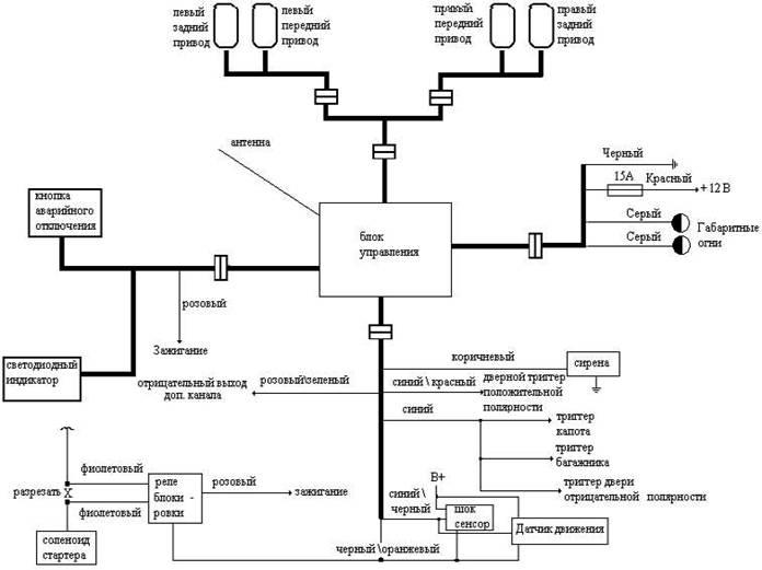 Схема подключения модели Silicon Classic SLC -4.