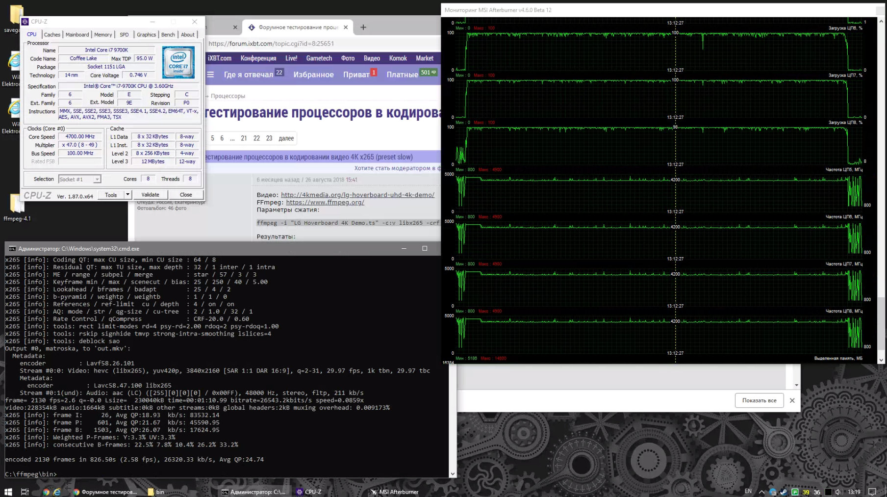 Форумное тестирование процессоров в кодировании видео 4K x265