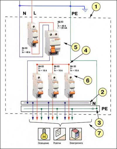 схема включения узо в однофазной сети.