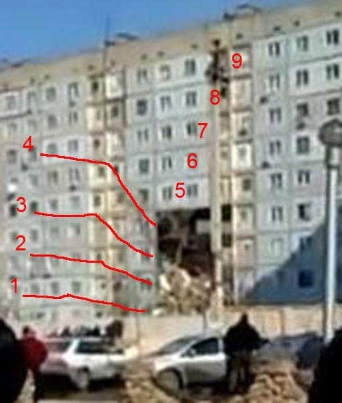 Сетевой город якутск - 85