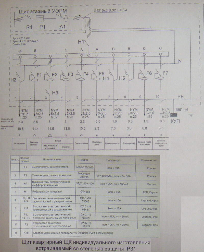 электрические схемы котеджей. электрическая схема 2 комнатной хрущевки.