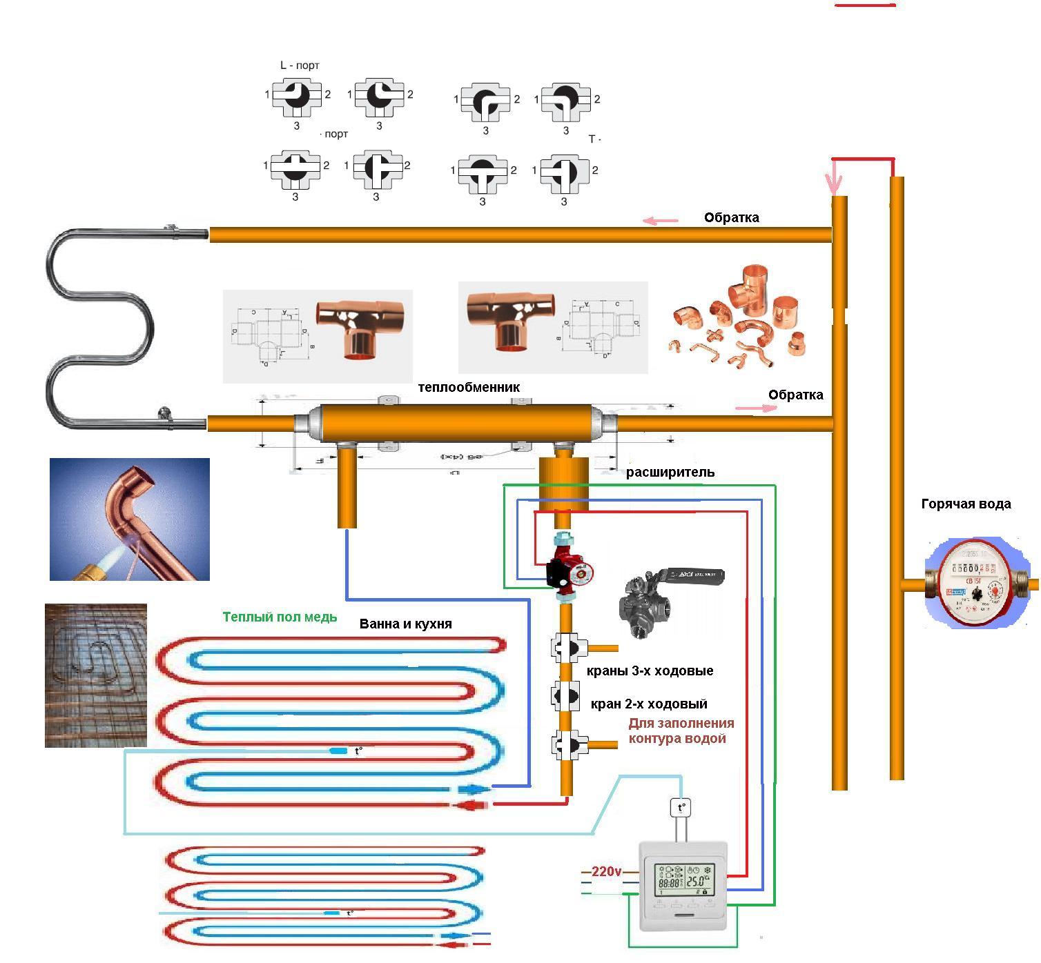 Схемы отопления тёплого пола